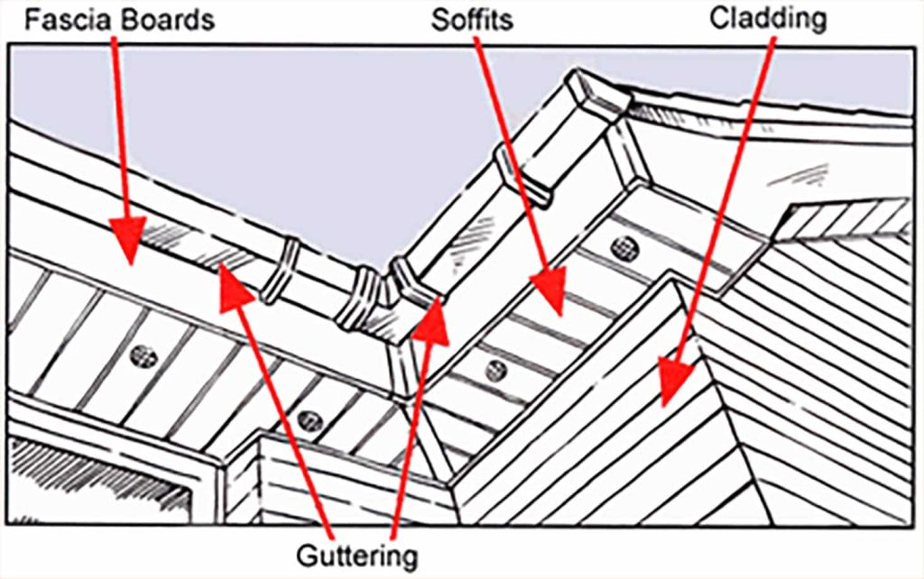 Fascia Boards Diagram